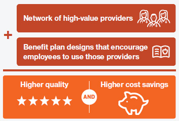 Infographic: Higher quality and cost savings